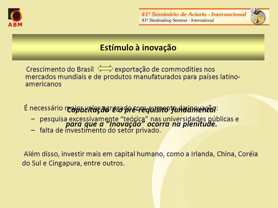 Estímulo à inovação Crescimento do Brasil exportação de commodities nos mercados mundiais e de produtos manufaturados para países latino- americanos É necessário maior valor agregado com aumento da inovação: –pesquisa excessivamente teórica nas universidades públicas e –falta de investimento do setor privado.