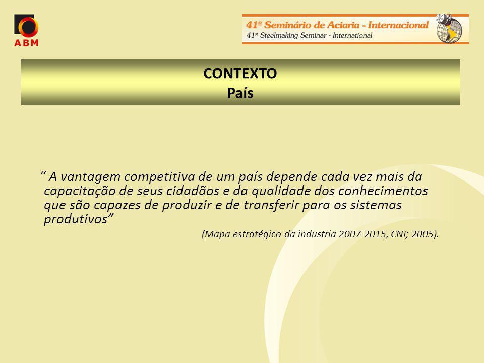 CONTEXTO País A vantagem competitiva de um país depende cada vez mais da capacitação de seus cidadãos e da qualidade dos conhecimentos que são capazes de produzir e de transferir para os sistemas produtivos (Mapa estratégico da industria 2007-2015, CNI; 2005).