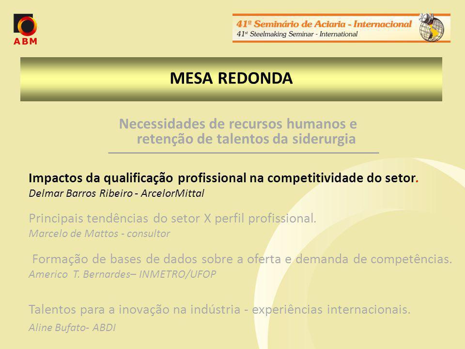 MESA REDONDA Impactos da qualificação profissional na competitividade do setor.