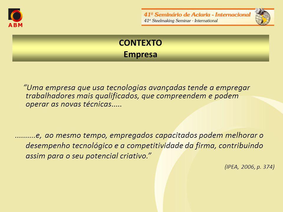 Conclusões: a educação e o futuro Perfil da competitividade = pólos de excelência (Petrobras, Embraer, EMBRAPA e outras).