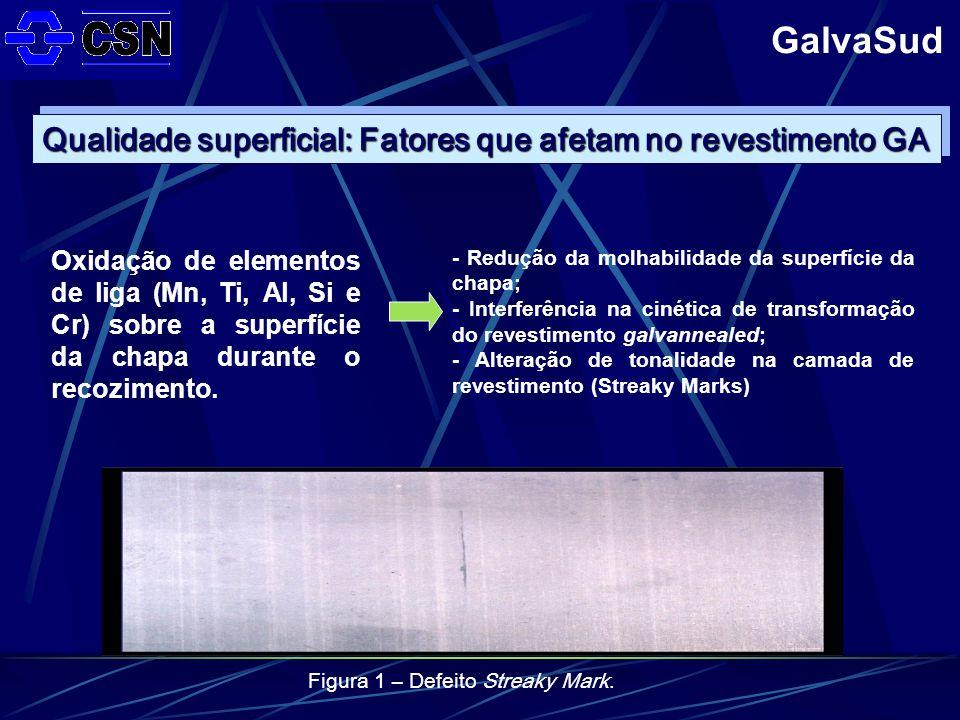 GalvaSud Qualidade superficial: Fatores que afetam no revestimento GA Oxidação de elementos de liga (Mn, Ti, Al, Si e Cr) sobre a superfície da chapa durante o recozimento.
