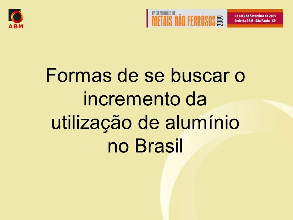 Formas de se buscar o incremento da utilização de alumínio no Brasil