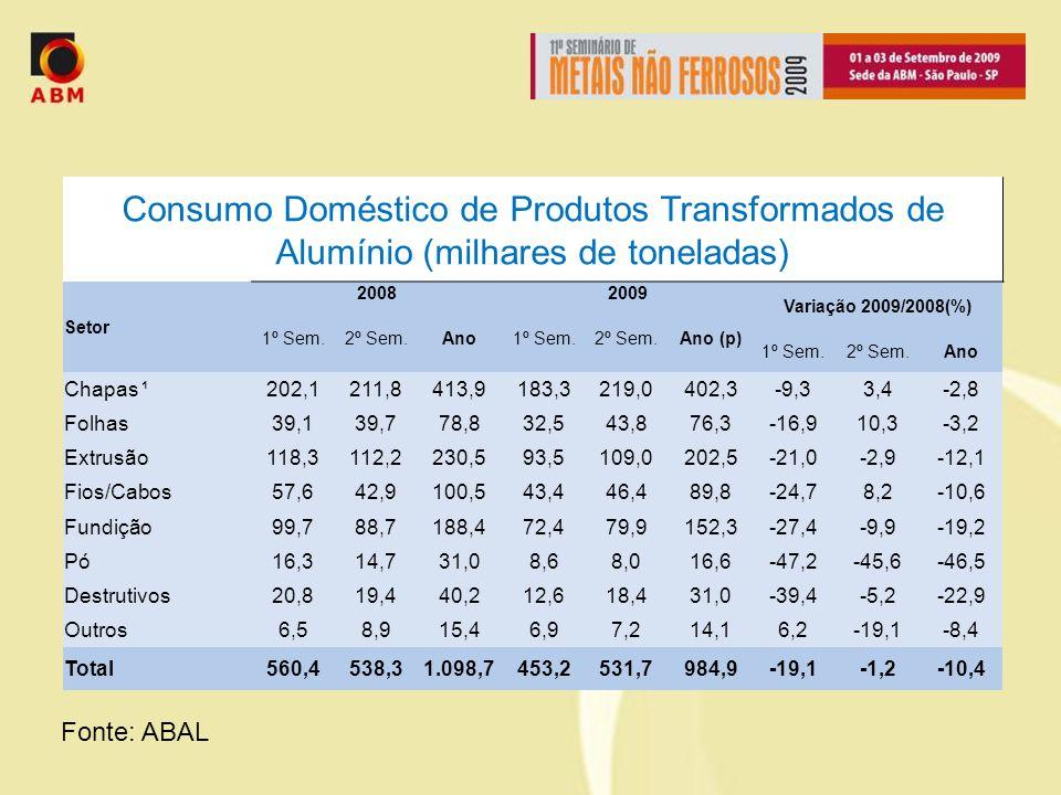 Usina solar fotovoltaica em Portugal com estruturas de alumínio