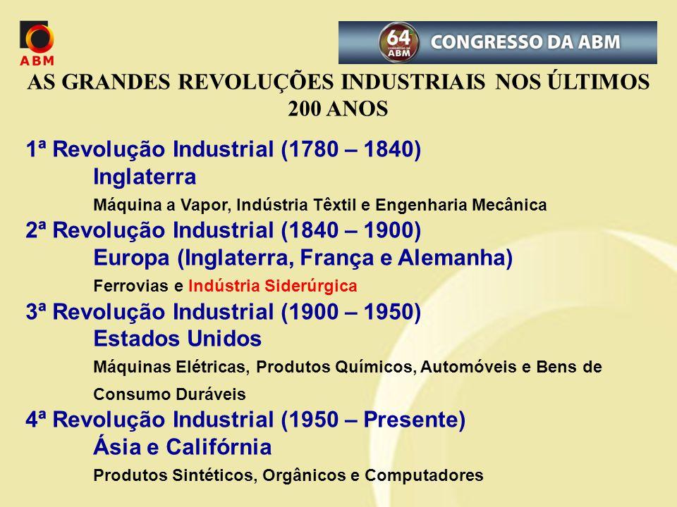 AS GRANDES REVOLUÇÕES INDUSTRIAIS NOS ÚLTIMOS 200 ANOS 1ª Revolução Industrial (1780 – 1840) Inglaterra Máquina a Vapor, Indústria Têxtil e Engenharia