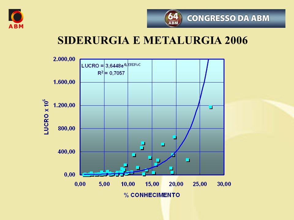SIDERURGIA E METALURGIA 2006