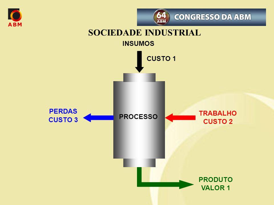 CAPITAL EQUIVALENTE DO CONHECIMENTO SIDERURGIA E METALURGIA 2006