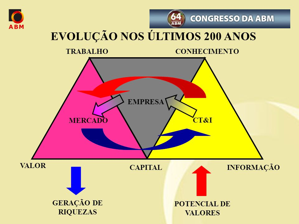 QUÍMICA E PETROQUÍMICA 2006