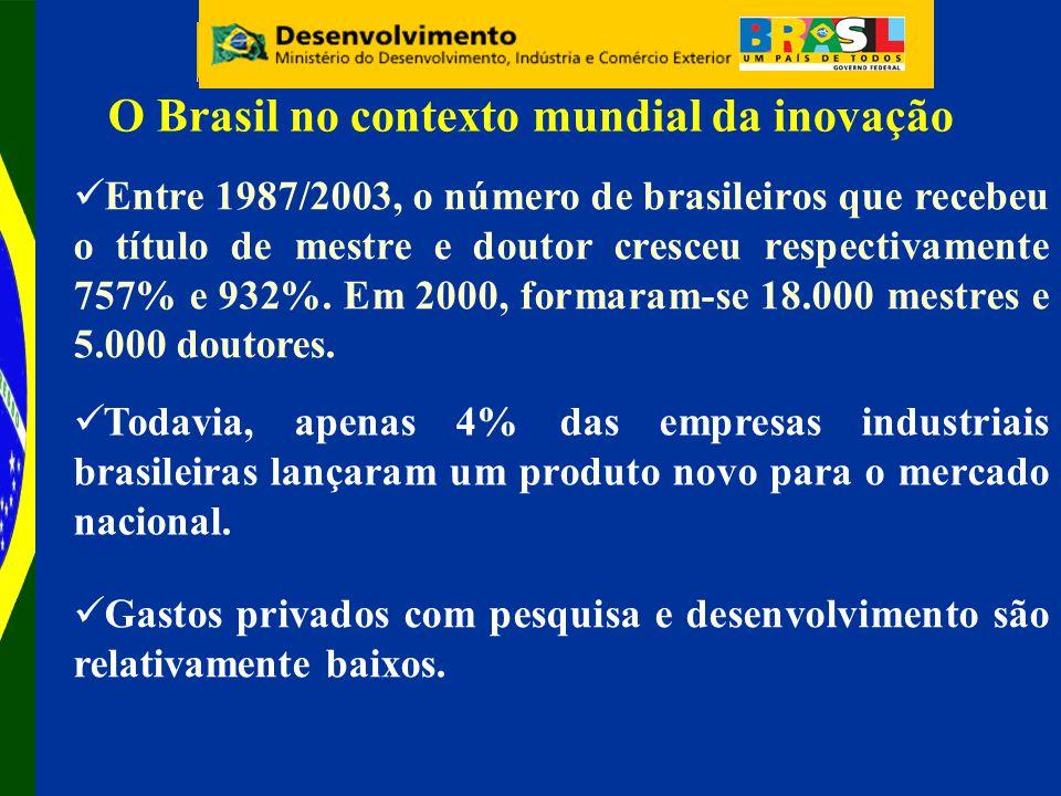 Entre 1987/2003, o número de brasileiros que recebeu o título de mestre e doutor cresceu respectivamente 757% e 932%.