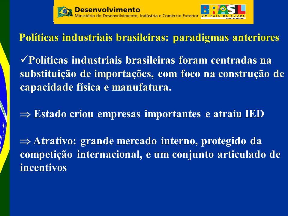 Políticas industriais brasileiras foram centradas na substituição de importações, com foco na construção de capacidade física e manufatura.