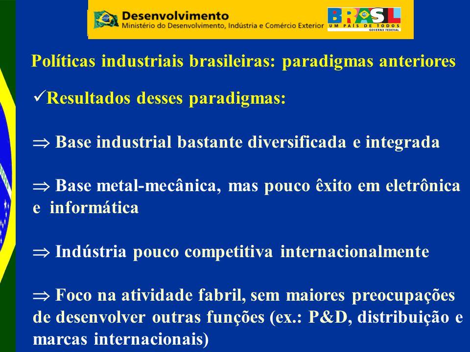 Resultados desses paradigmas: Base industrial bastante diversificada e integrada Base metal-mecânica, mas pouco êxito em eletrônica e informática Indústria pouco competitiva internacionalmente Foco na atividade fabril, sem maiores preocupações de desenvolver outras funções (ex.: P&D, distribuição e marcas internacionais) Políticas industriais brasileiras: paradigmas anteriores