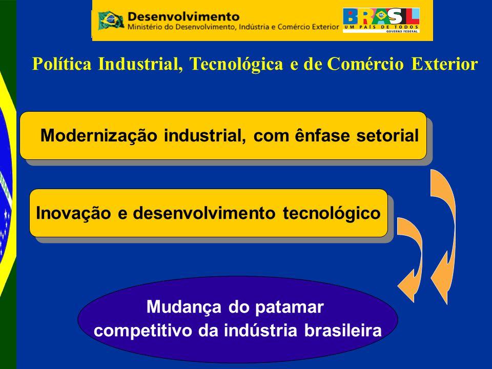 Inovação e desenvolvimento tecnológico Mudança do patamar competitivo da indústria brasileira Modernização industrial, com ênfase setorial Política Industrial, Tecnológica e de Comércio Exterior