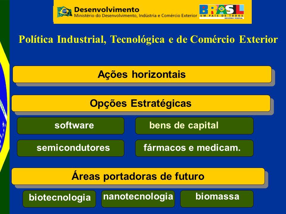 Opções Estratégicas Ações horizontais Áreas portadoras de futuro software semicondutores bens de capital fármacos e medicam.