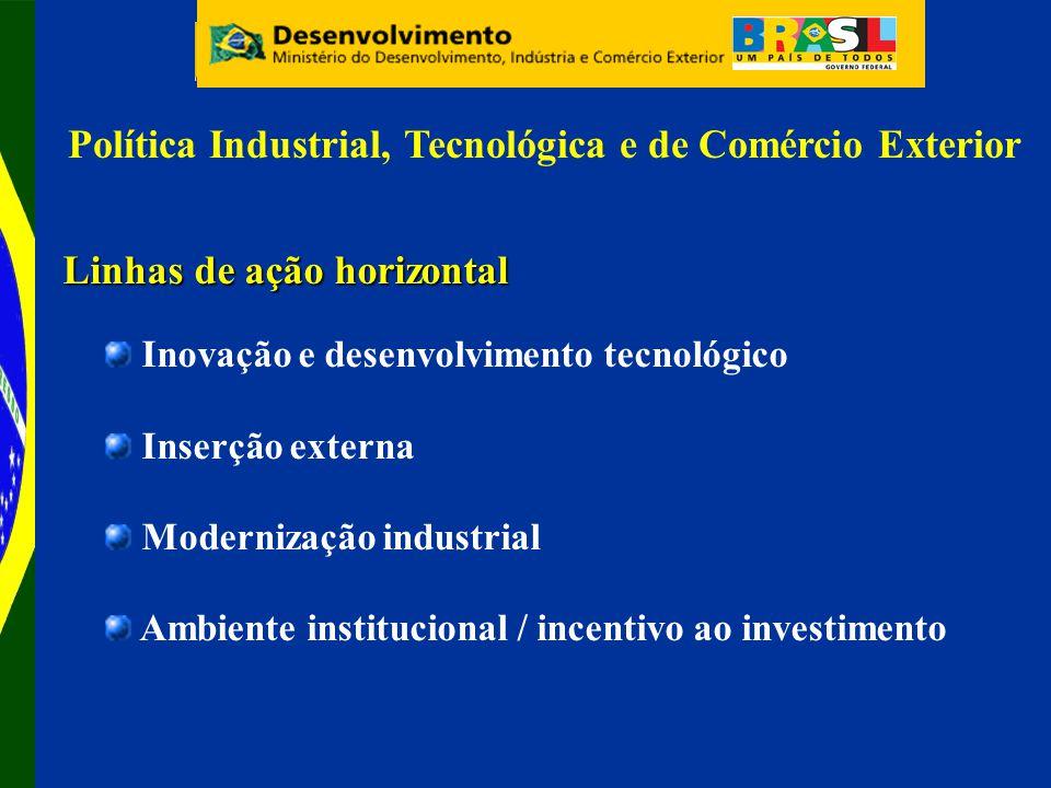Linhas de ação horizontal Linhas de ação horizontal Inovação e desenvolvimento tecnológico Inserção externa Modernização industrial Ambiente institucional / incentivo ao investimento Política Industrial, Tecnológica e de Comércio Exterior