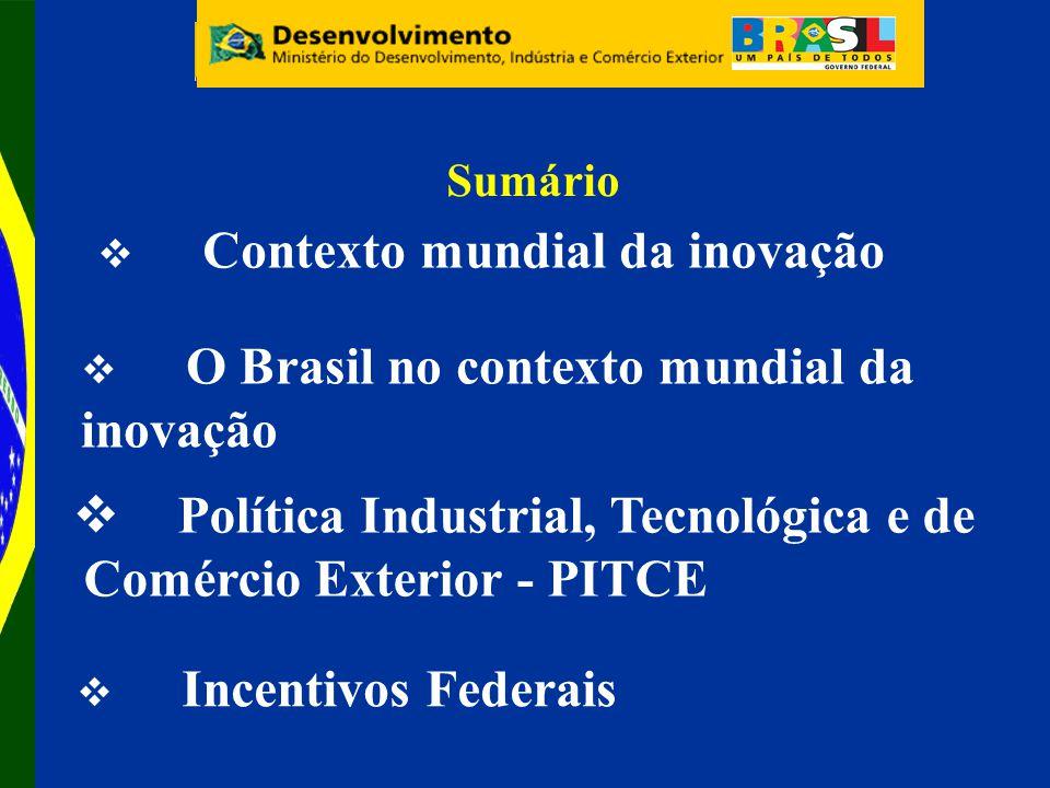 Incentivos Federais Política Industrial, Tecnológica e de Comércio Exterior - PITCE O Brasil no contexto mundial da inovação Sumário Contexto mundial da inovação