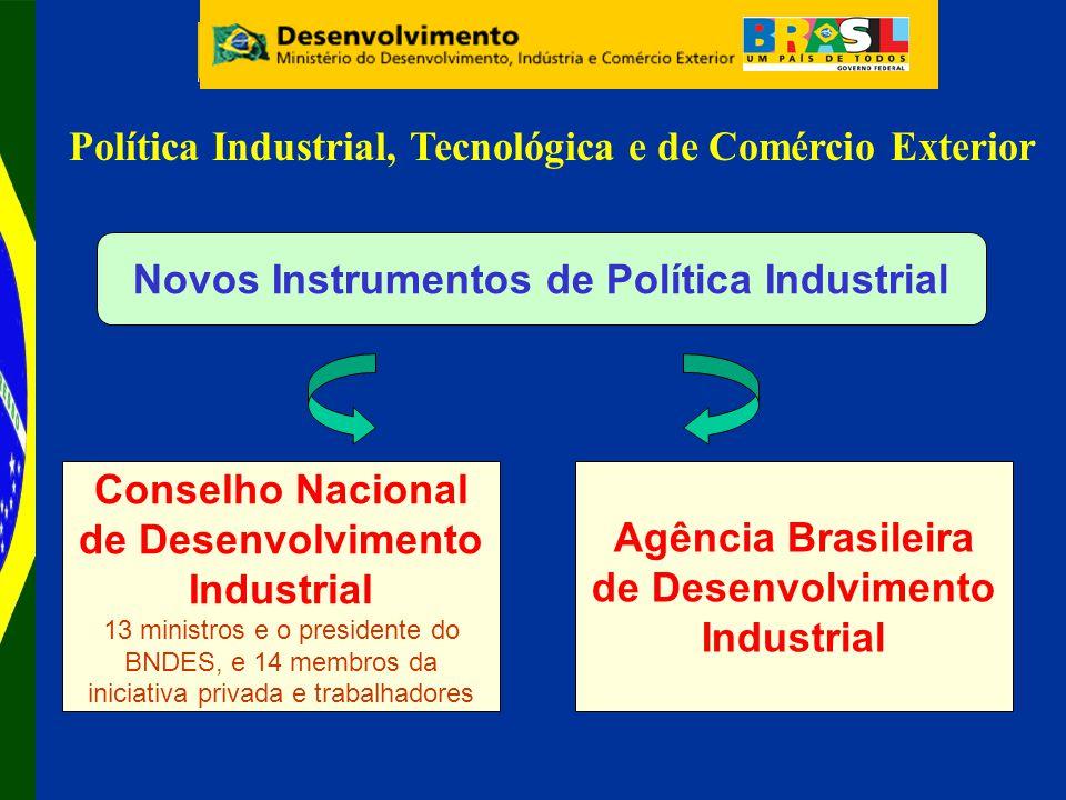 Conselho Nacional de Desenvolvimento Industrial 13 ministros e o presidente do BNDES, e 14 membros da iniciativa privada e trabalhadores Agência Brasileira de Desenvolvimento Industrial Novos Instrumentos de Política Industrial Política Industrial, Tecnológica e de Comércio Exterior