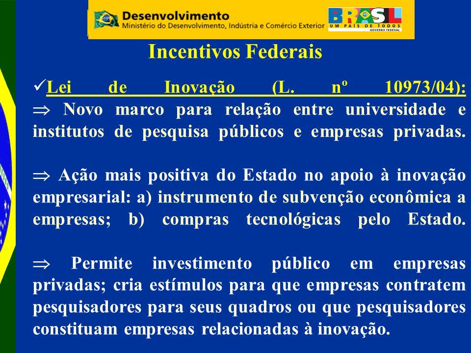 Lei de Inovação (L.