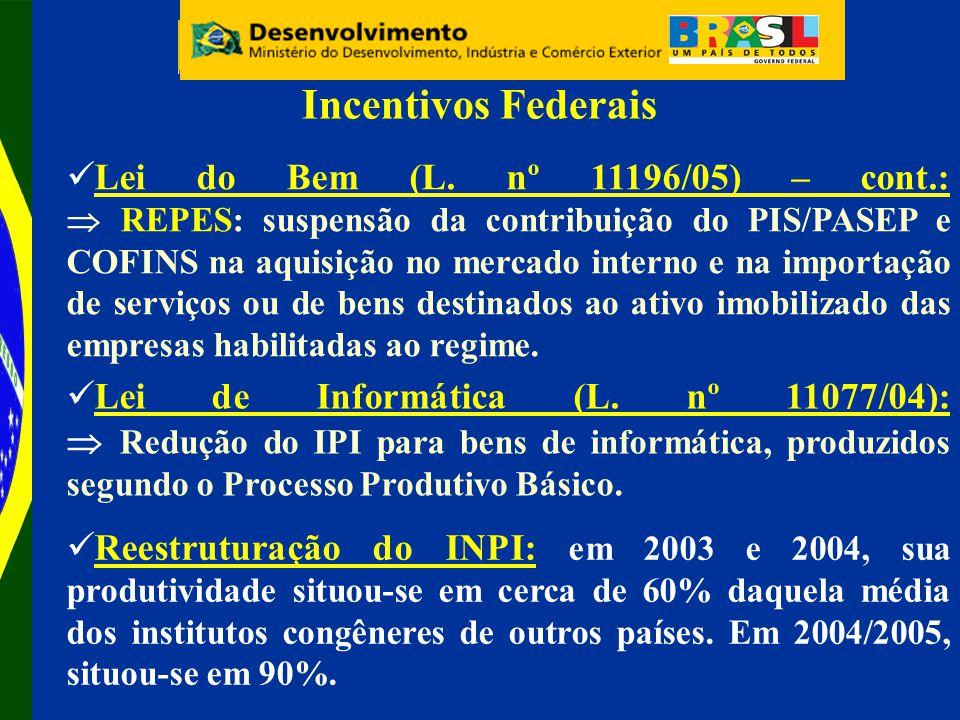 Lei de Informática (L.
