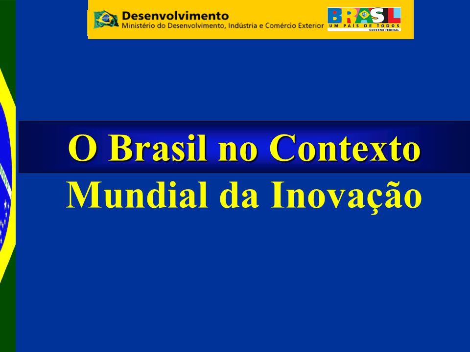O Brasil no Contexto O Brasil no Contexto Mundial da Inovação