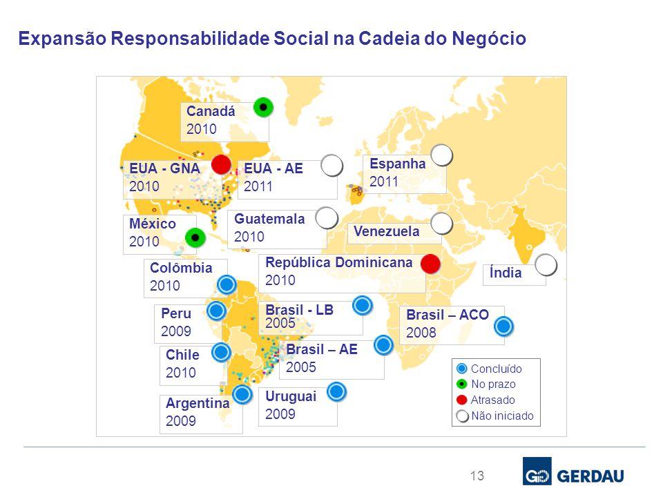 13 Expansão Responsabilidade Social na Cadeia do Negócio Brasil - LB 2005 Uruguai 2009 Argentina 2009 Chile 2010 Peru 2009 Colômbia 2010 República Dom
