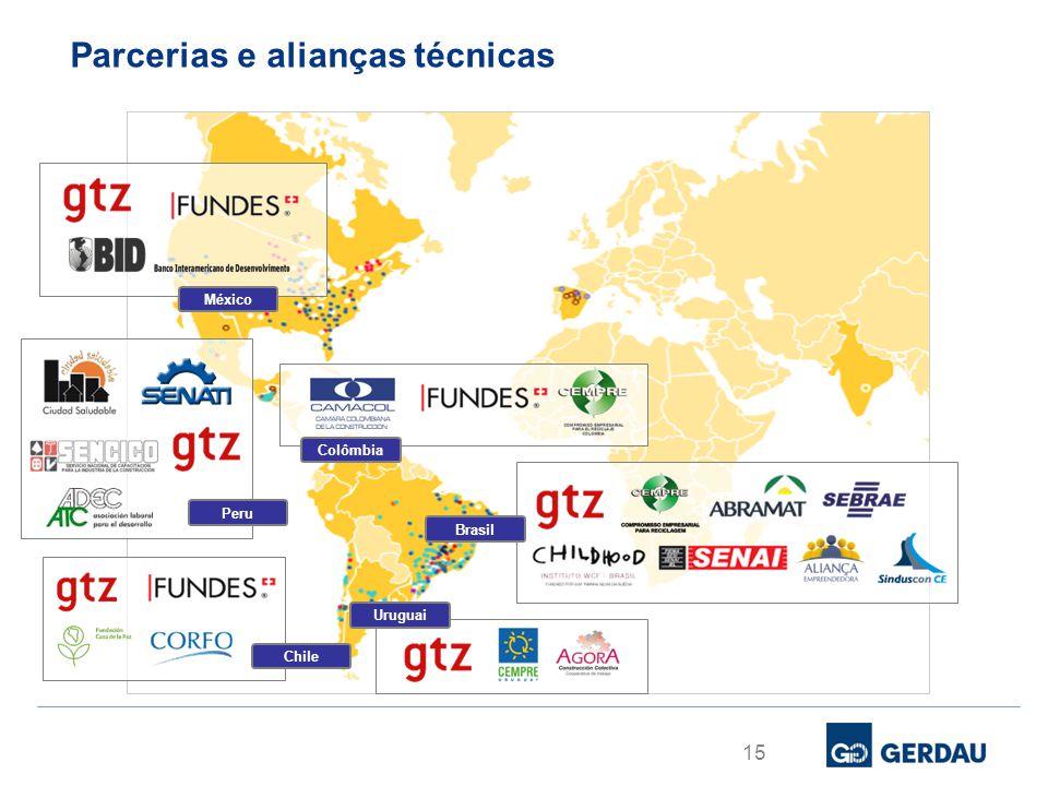Parcerias e alianças técnicas 15 Peru Chile Brasil Uruguai Colômbia México