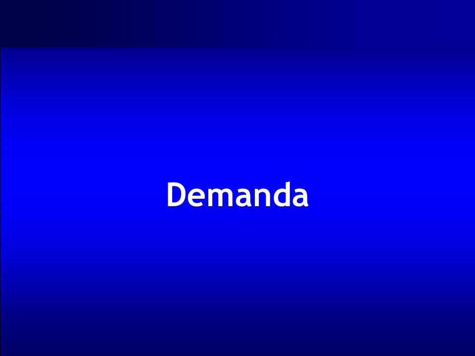 Demanda