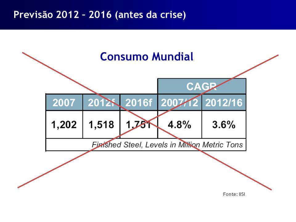 Previsão 2012 – 2016 (antes da crise) Consumo Mundial Fonte: IISI