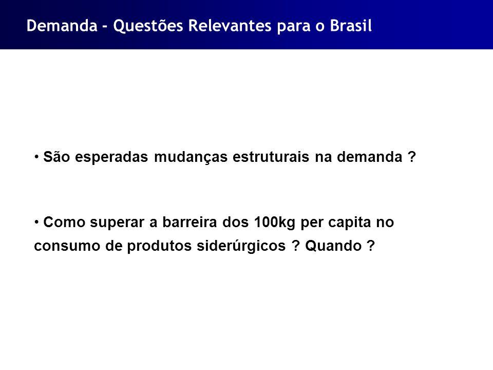 Demanda - Questões Relevantes para o Brasil São esperadas mudanças estruturais na demanda ? Como superar a barreira dos 100kg per capita no consumo de