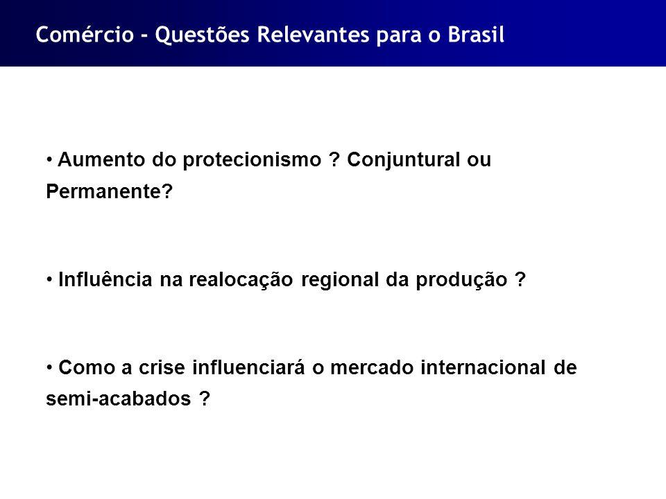 Comércio - Questões Relevantes para o Brasil Aumento do protecionismo ? Conjuntural ou Permanente? Influência na realocação regional da produção ? Com