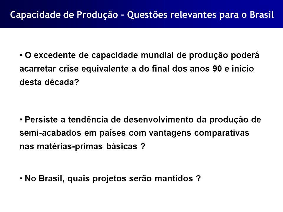 Capacidade de Produção – Questões relevantes para o Brasil O excedente de capacidade mundial de produção poderá acarretar crise equivalente a do final