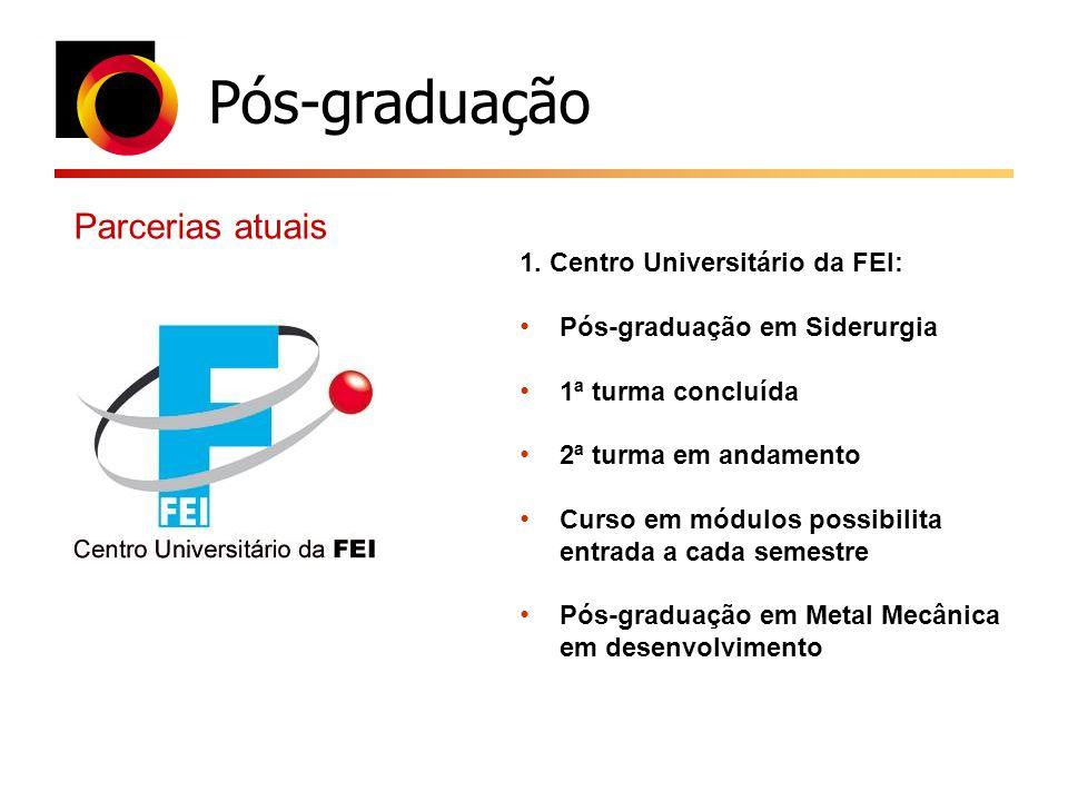Pós-graduação Parcerias atuais 1. Centro Universitário da FEI: Pós-graduação em Siderurgia 1ª turma concluída 2ª turma em andamento Curso em módulos p