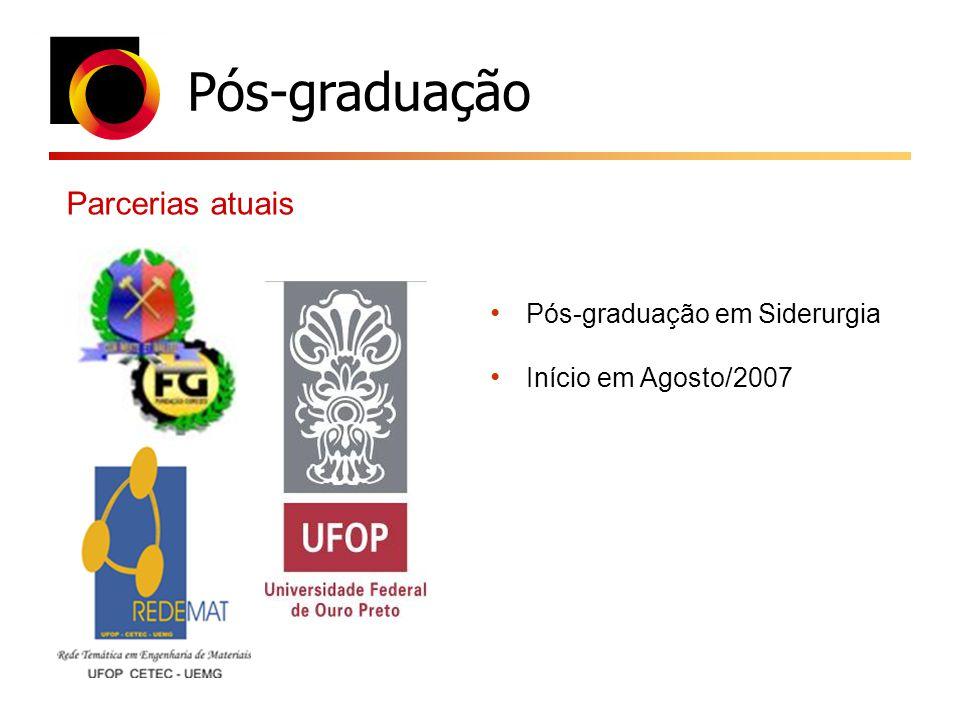 Pós-graduação Parcerias atuais Pós-graduação em Siderurgia Início em Agosto/2007