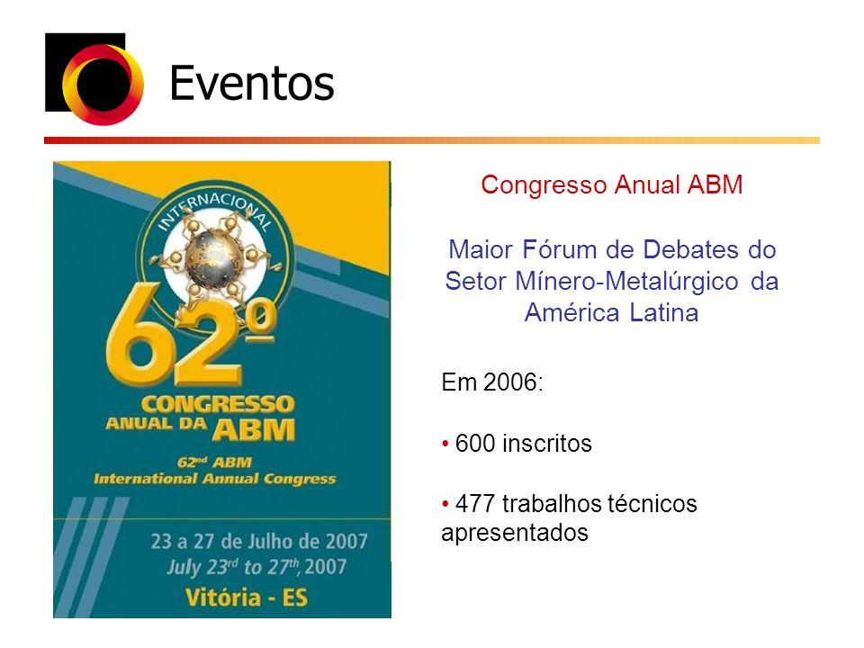 Eventos Congresso Anual ABM Maior Fórum de Debates do Setor Mínero-Metalúrgico da América Latina Em 2006: 600 inscritos 477 trabalhos técnicos apresen