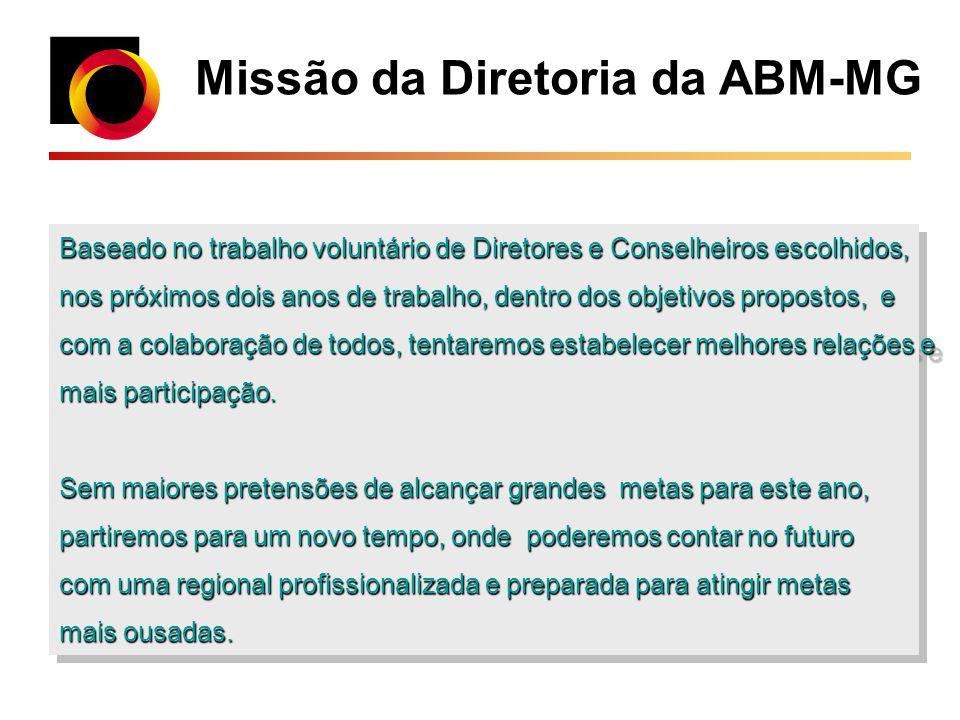 Missão da Diretoria da ABM-MG Baseado no trabalho voluntário de Diretores e Conselheiros escolhidos, nos próximos dois anos de trabalho, dentro dos ob