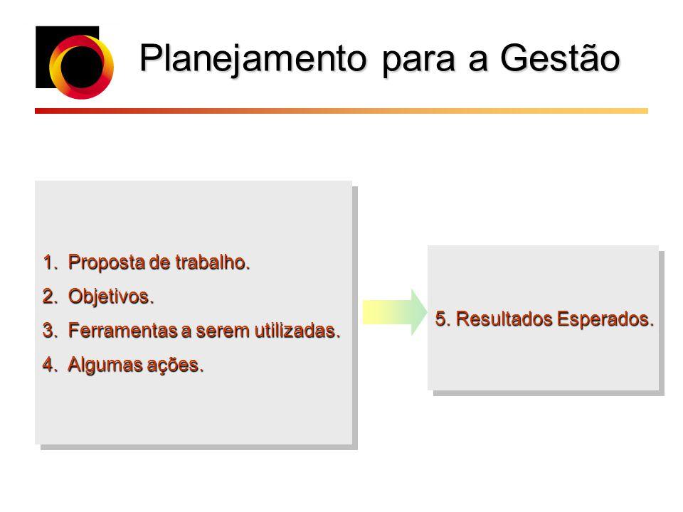 Planejamento para a Gestão 1.Proposta de trabalho. 2.Objetivos. 3.Ferramentas a serem utilizadas. 4.Algumas ações. 1.Proposta de trabalho. 2.Objetivos