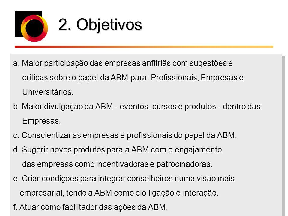 2. Objetivos a. Maior participação das empresas anfitriãs com sugestões e críticas sobre o papel da ABM para: Profissionais, Empresas e críticas sobre