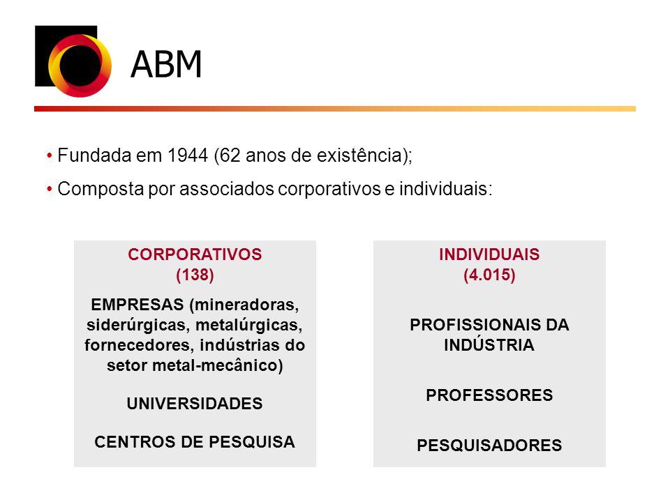 Fundada em 1944 (62 anos de existência); Composta por associados corporativos e individuais: CORPORATIVOS (138) EMPRESAS (mineradoras, siderúrgicas, m