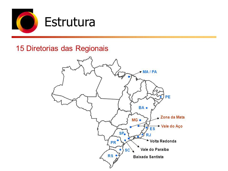 Estrutura 15 Diretorias das Regionais RS SC PR SP Baixada Santista Vale do Paraíba Volta Redonda RJ ES MG Vale do Aço Zona da Mata BA PE MA / PA