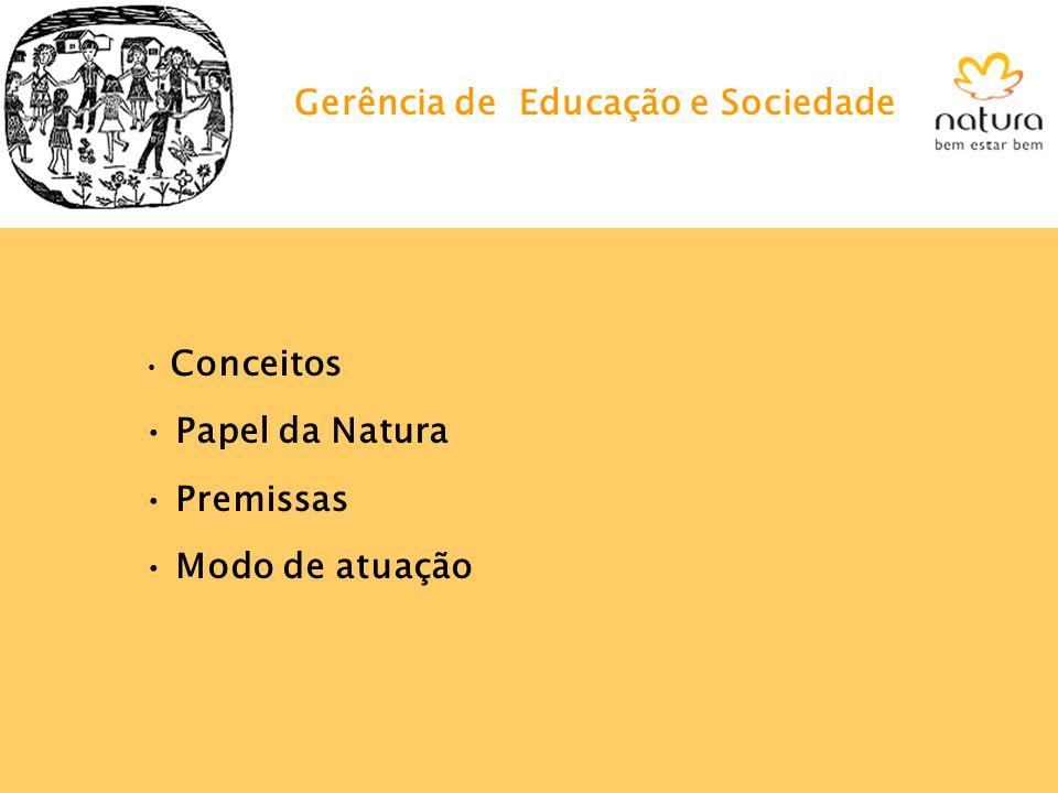Conceitos Papel da Natura Premissas Modo de atuação Gerência de Educação e Sociedade