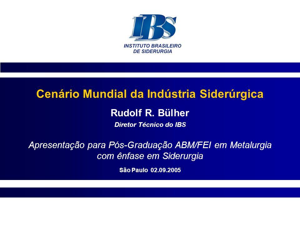 Cenário Mundial da Indústria Siderúrgica São Paulo 02.09.2005 Rudolf R. Bülher Diretor Técnico do IBS Apresentação para Pós-Graduação ABM/FEI em Metal