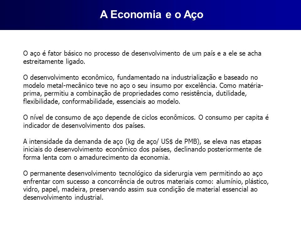 A Economia e o Aço O aço é fator básico no processo de desenvolvimento de um país e a ele se acha estreitamente ligado. O desenvolvimento econômico, f