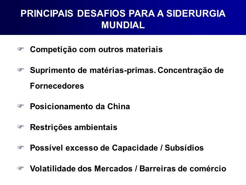 FCompetição com outros materiais FSuprimento de matérias-primas. Concentração de Fornecedores FPosicionamento da China FRestrições ambientais FPossíve