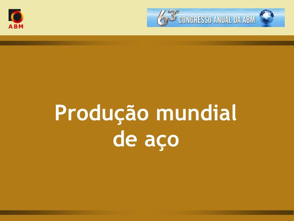 Produção mundial de aço