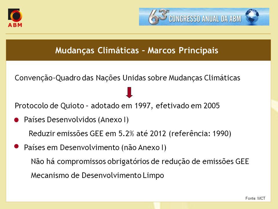 Mudanças Climáticas – Marcos Principais Convenção-Quadro das Nações Unidas sobre Mudanças Climáticas Protocolo de Quioto – adotado em 1997, efetivado