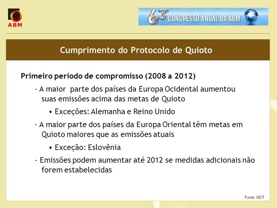 Cumprimento do Protocolo de Quioto Primeiro período de compromisso (2008 a 2012) - A maior parte dos países da Europa Ocidental aumentou suas emissões