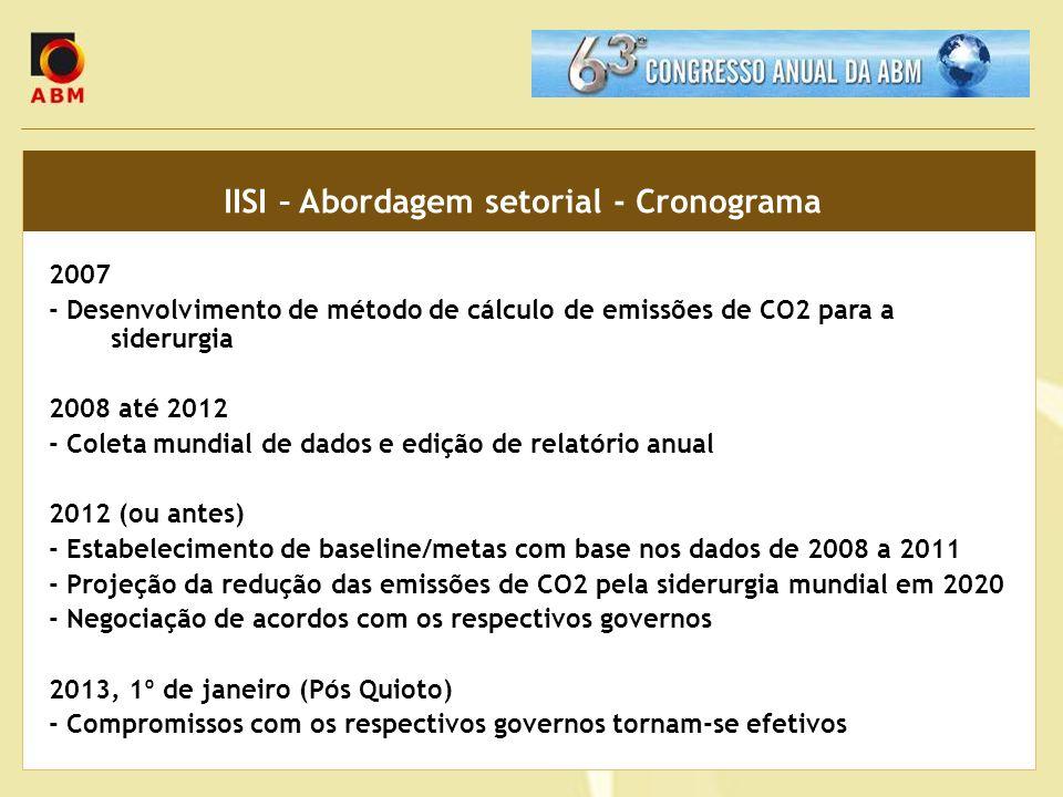 IISI – Abordagem setorial - Cronograma 2007 - Desenvolvimento de método de cálculo de emissões de CO2 para a siderurgia 2008 até 2012 - Coleta mundial