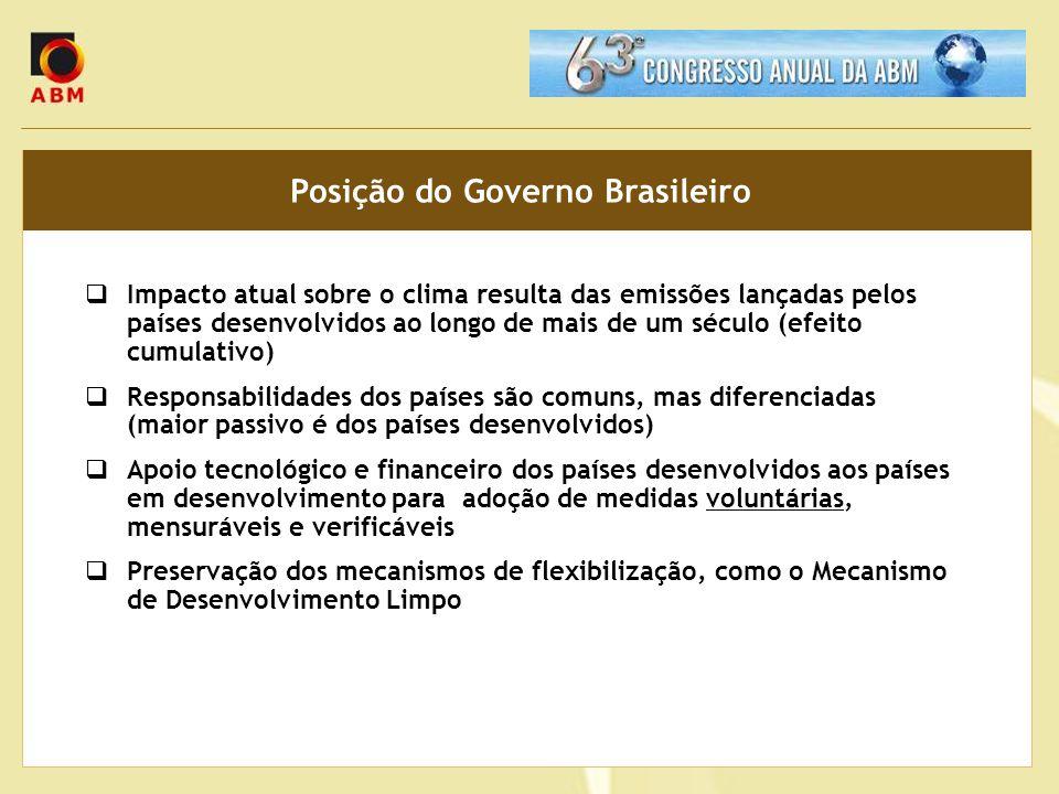 Posição do Governo Brasileiro Impacto atual sobre o clima resulta das emissões lançadas pelos países desenvolvidos ao longo de mais de um século (efei