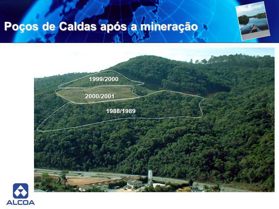 Poços de Caldas após a mineração 1999/2000 2000/2001 1988/1989