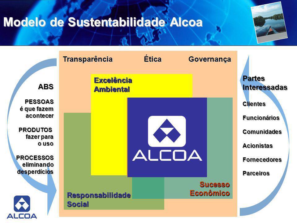 Modelo de Sustentabilidade Alcoa Transparência Ética Governança Responsabilidade Social Excelência Ambiental Sucesso Econômico PrincípiosValores Integ