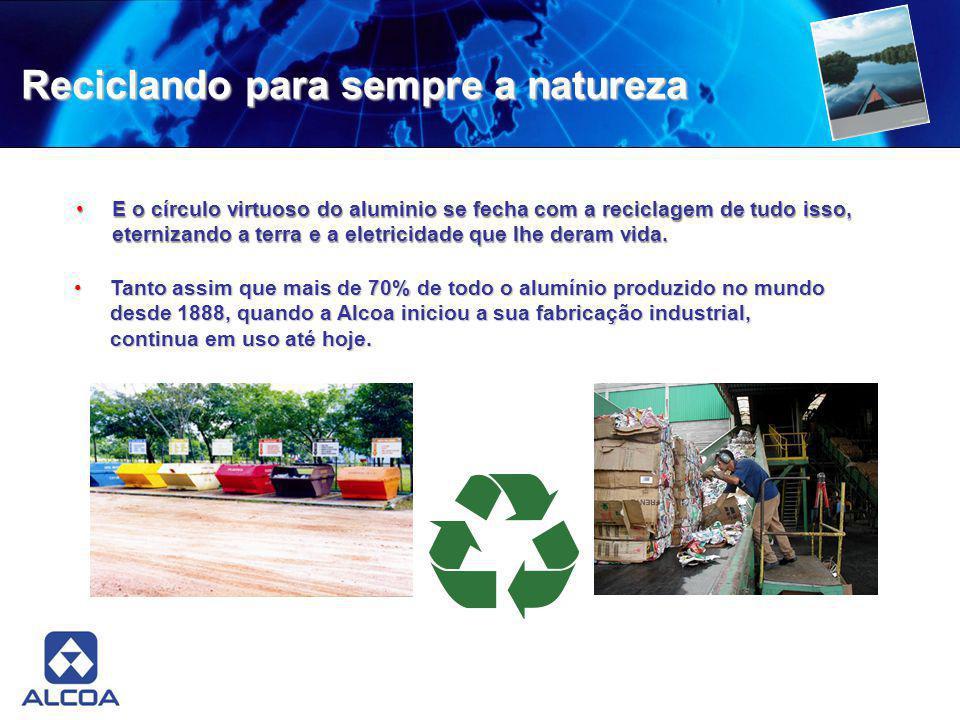 Reciclando para sempre a natureza E o círculo virtuoso do aluminio se fecha com a reciclagem de tudo isso, eternizando a terra e a eletricidade que lh