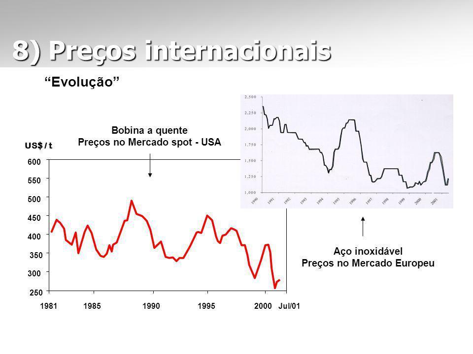 8) Preços internacionais 8) Preços internacionais Evolução US$ / t 250 300 600 500 450 400 350 550 19811985199019952000Jul/01 Bobina a quente Preços no Mercado spot - USA Aço inoxidável Preços no Mercado Europeu